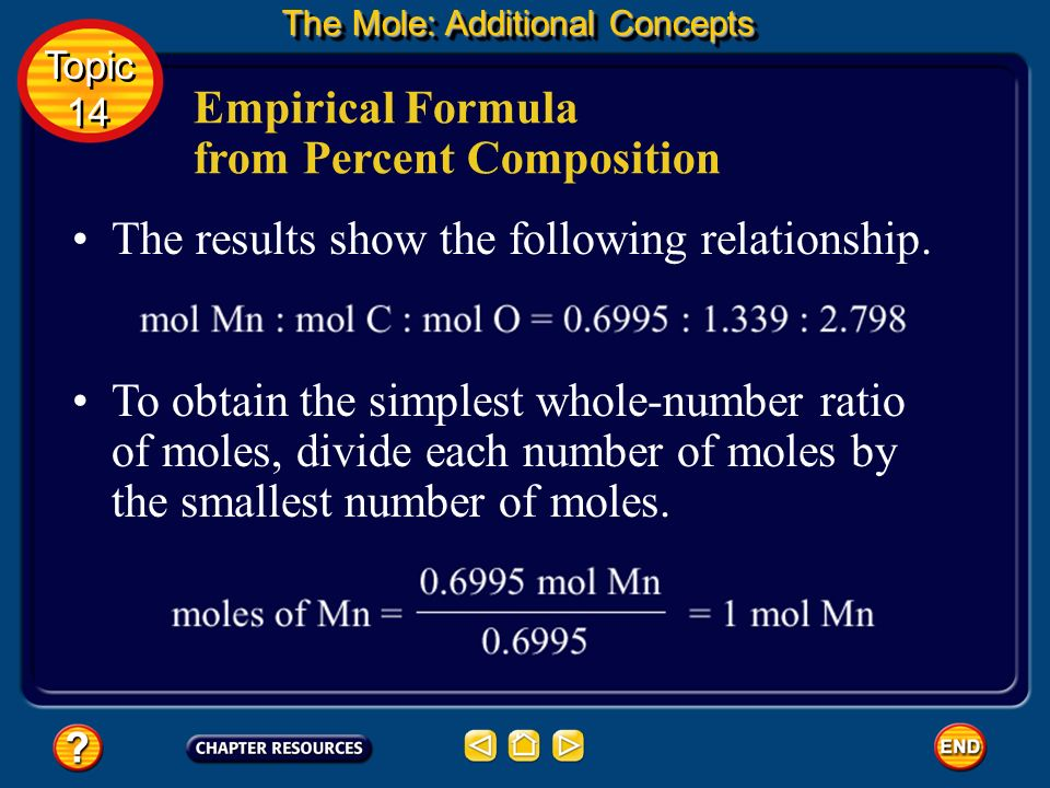 Empirical Formula from Percent Composition
