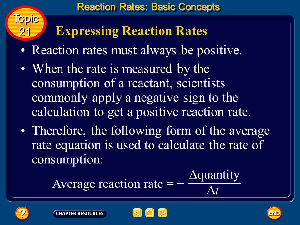 Expressing Reaction Rates Reaction rates must always be positive.