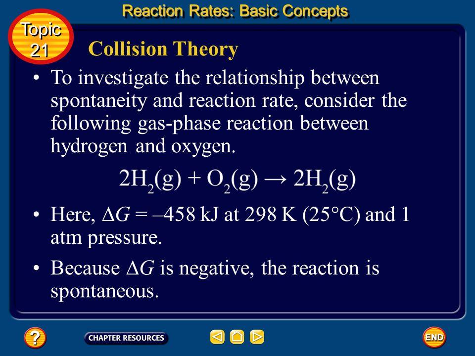 Here, ∆G = –458 kJ at 298 K (25°C) and 1 atm pressure.