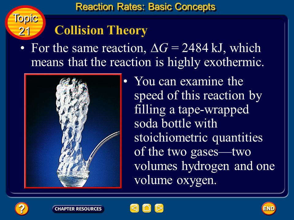 Reaction Rates: Basic Concepts