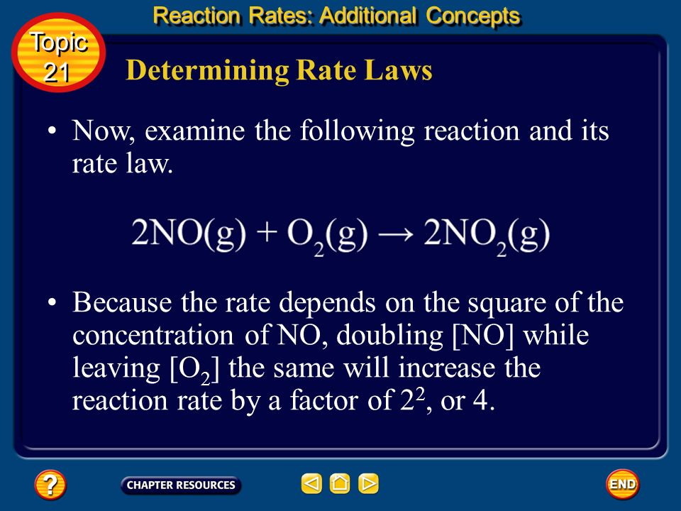 Now, examine the following reaction and its rate law.