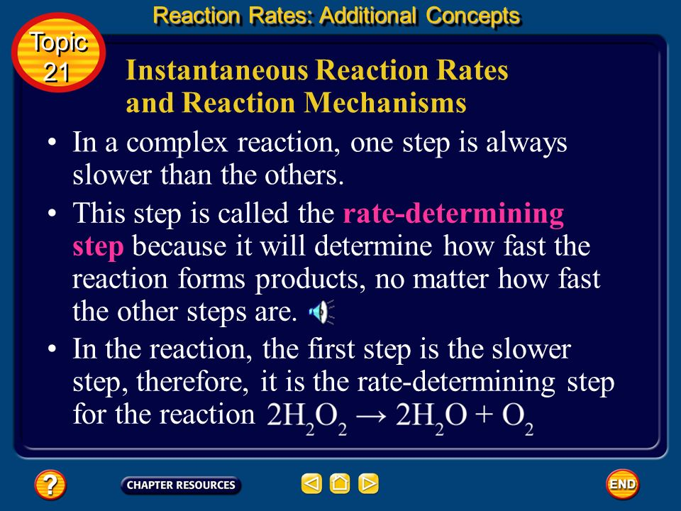 Instantaneous Reaction Rates and Reaction Mechanisms