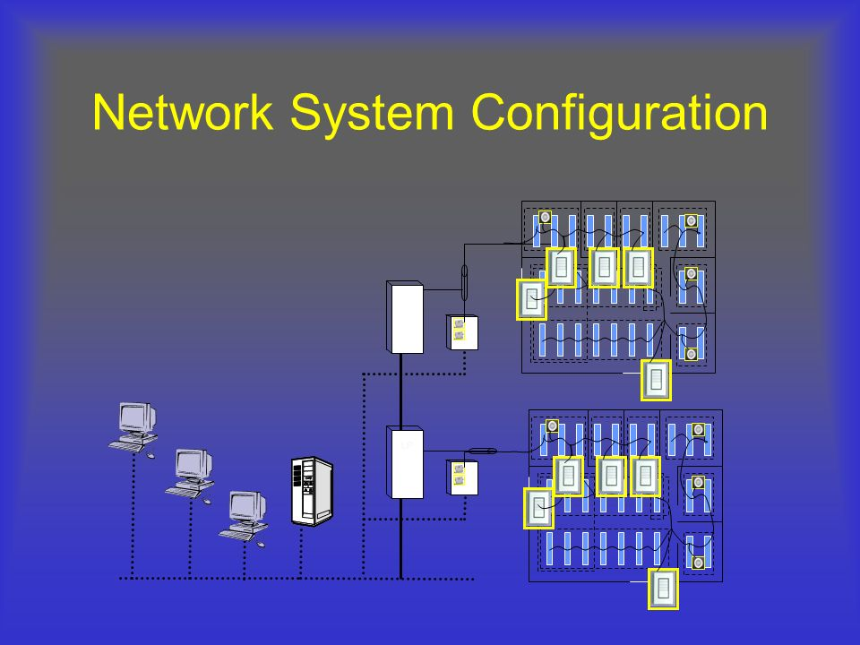 Network System Configuration