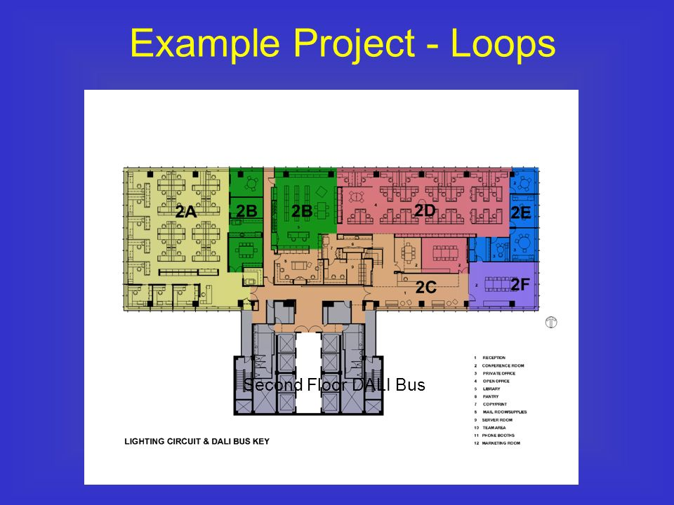 Example Project - Loops