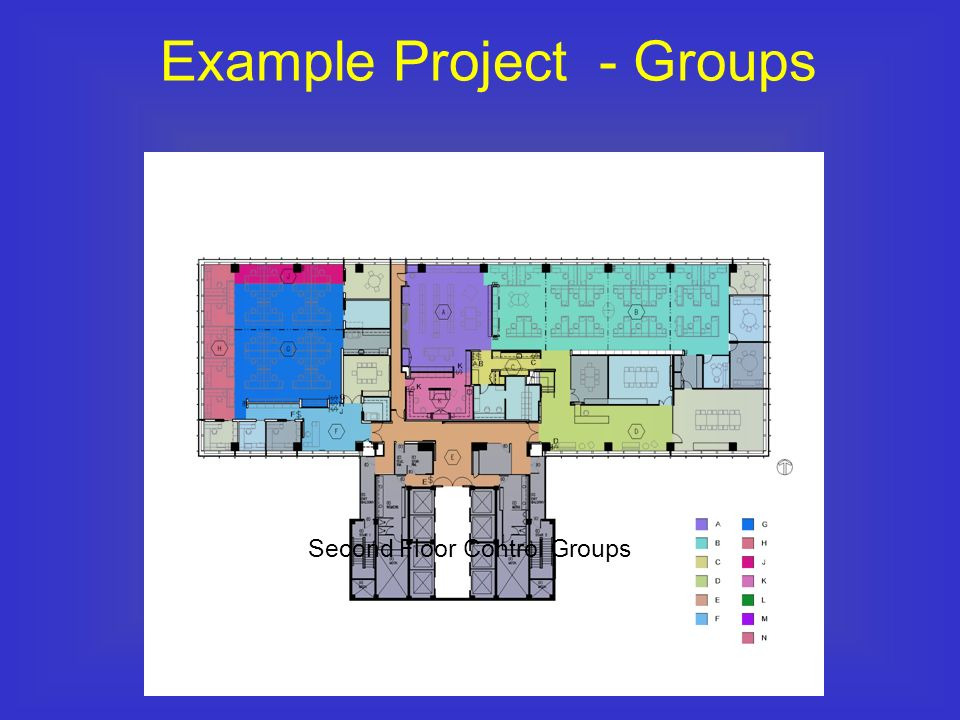 Example Project - Groups