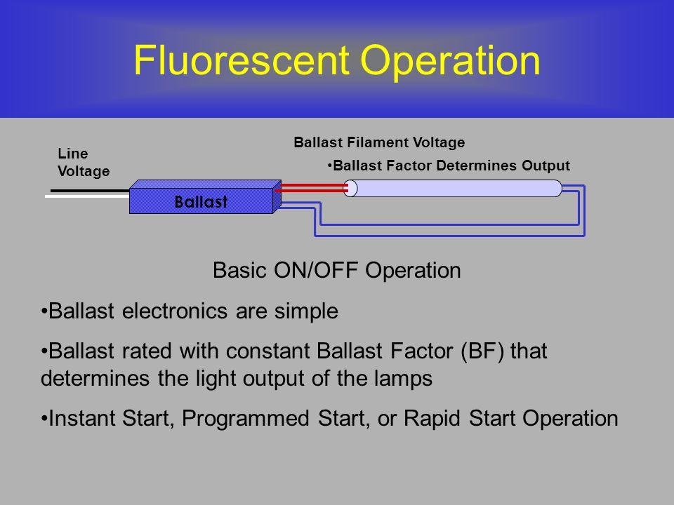 Fluorescent Operation