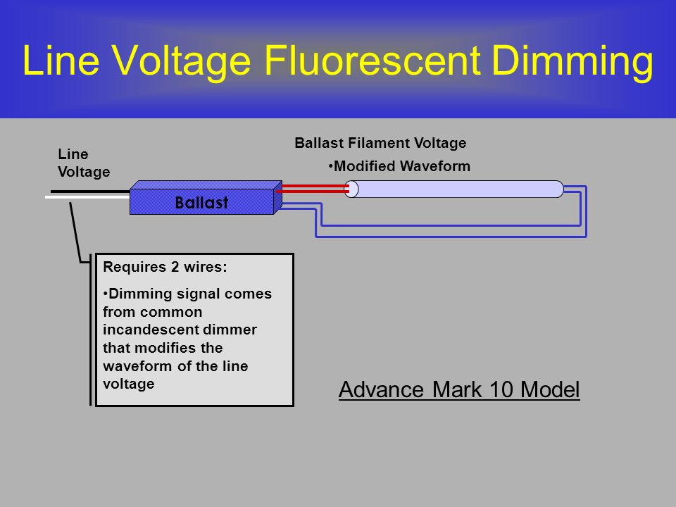 Line Voltage Fluorescent Dimming