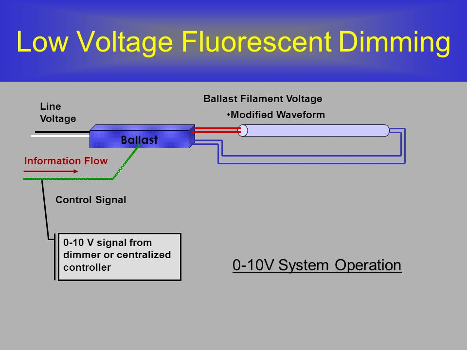 Low Voltage Fluorescent Dimming
