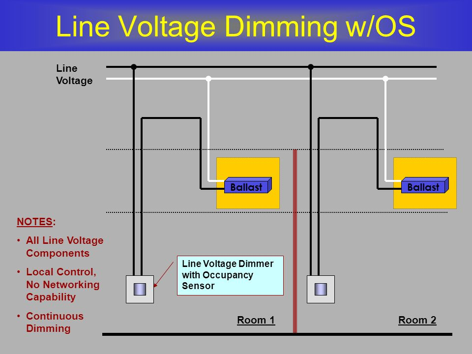 Line Voltage Dimming w/OS