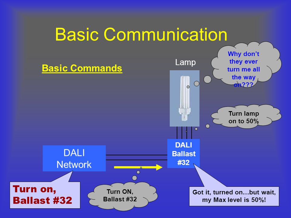 Basic Communication Basic Commands DALI Network Turn on, Ballast #32