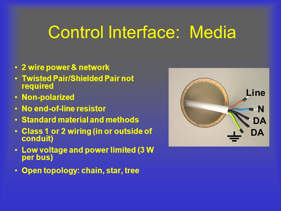 Control Interface: Media