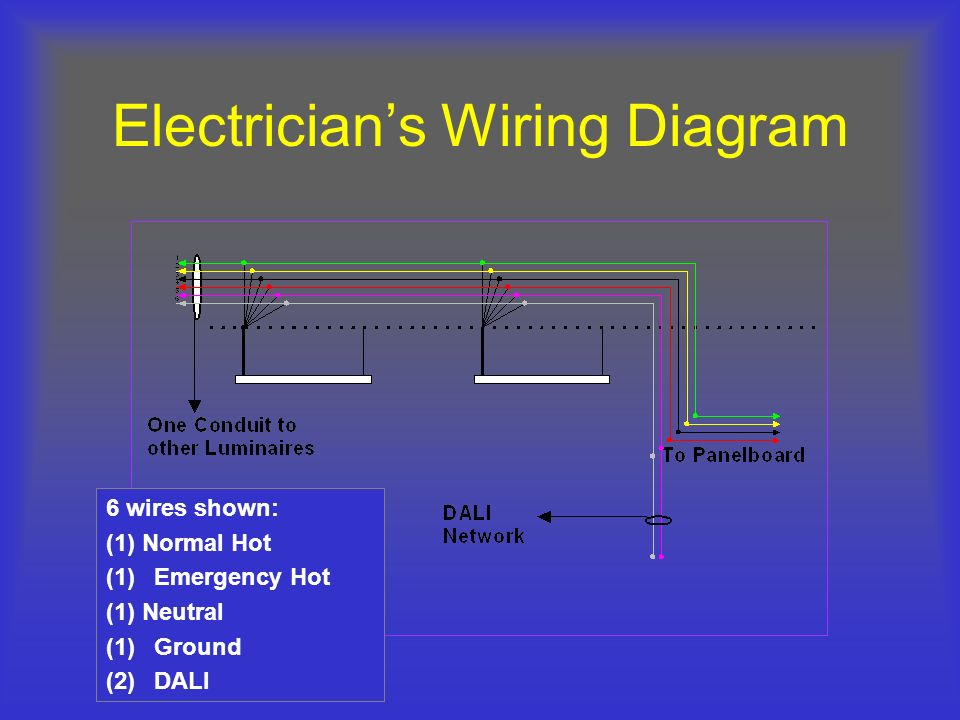 Electrician's Wiring Diagram