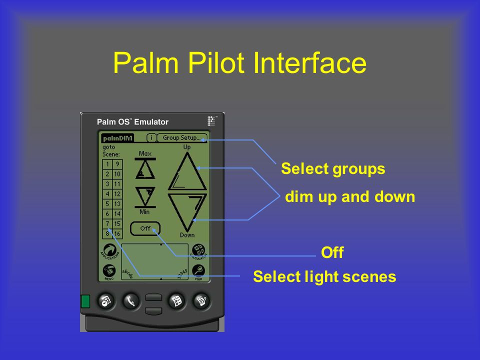 Palm Pilot Interface Select groups dim up and down Off