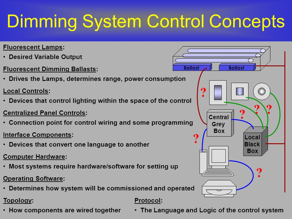 Dimming System Control Concepts