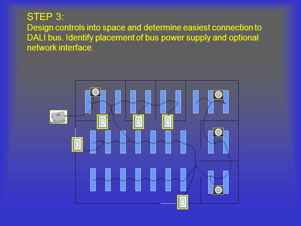 STEP 3: Design controls into space and determine easiest connection to DALI bus. Identify placement of bus power supply and optional network interface.