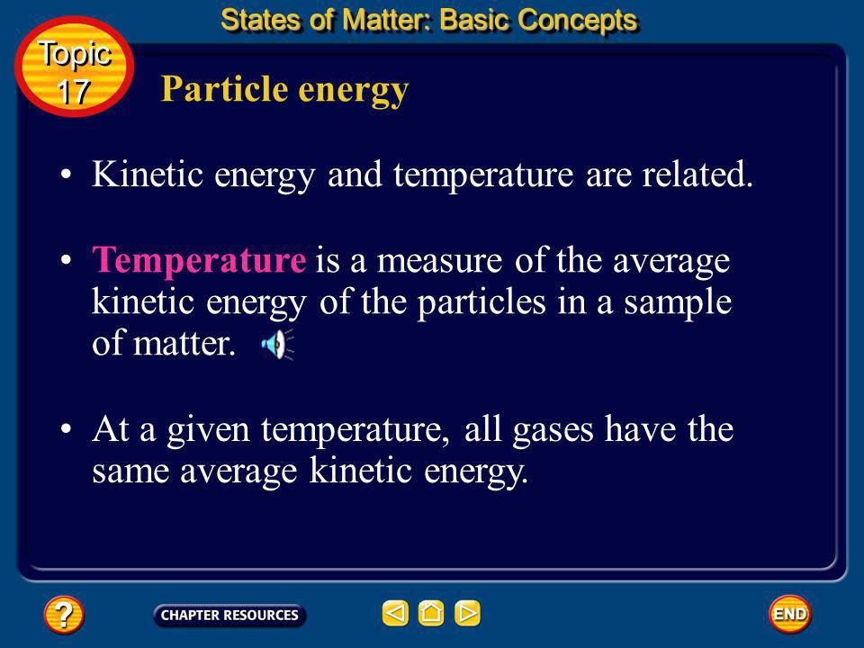 Kinetic energy and temperature are related.