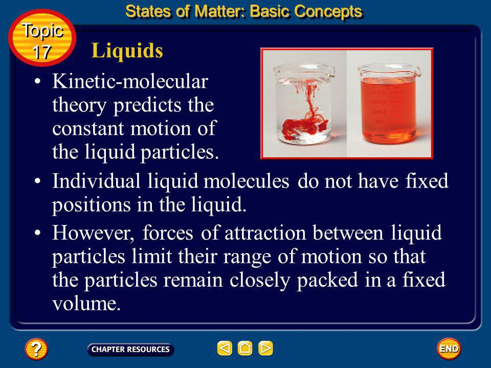 Individual liquid molecules do not have fixed positions in the liquid.