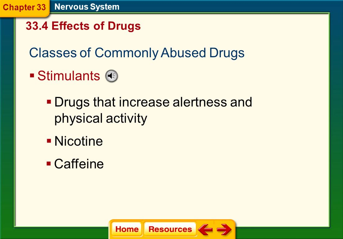 Classes of Commonly Abused Drugs