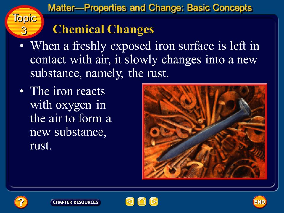 The iron reacts with oxygen in the air to form a new substance, rust.