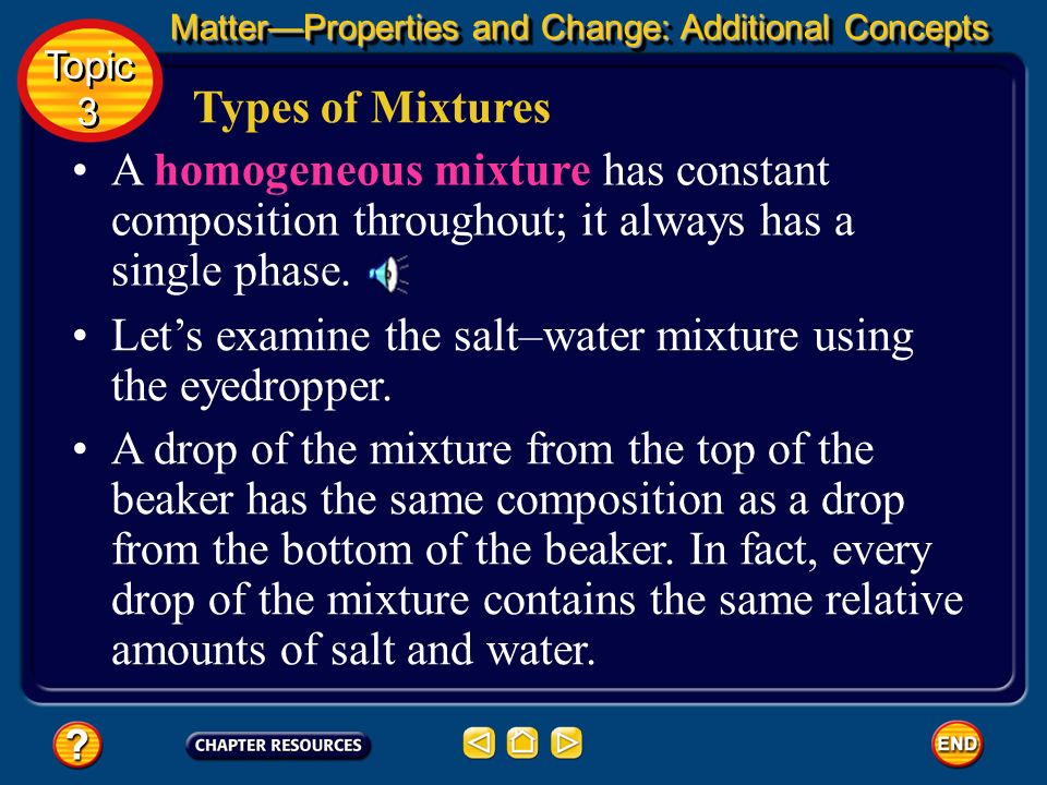 Let's examine the salt–water mixture using the eyedropper.