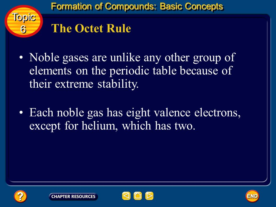 Formation of Compounds: Basic Concepts