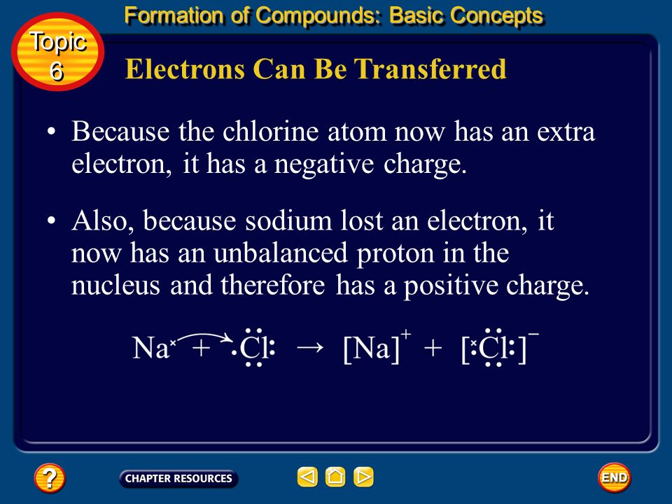Electrons Can Be Transferred