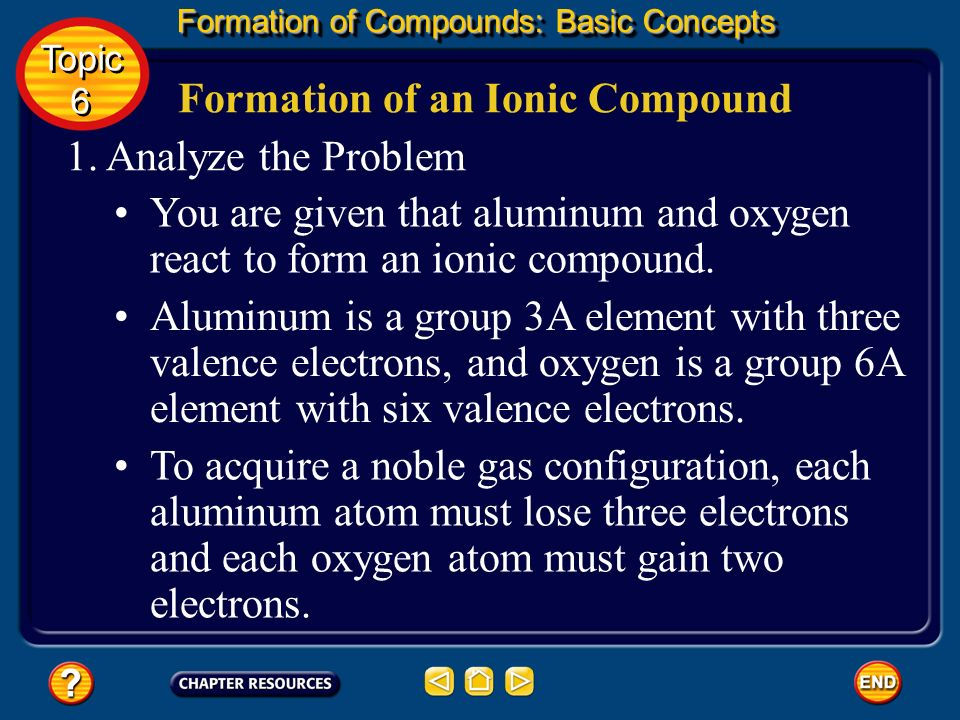 Formation of an Ionic Compound 1. Analyze the Problem