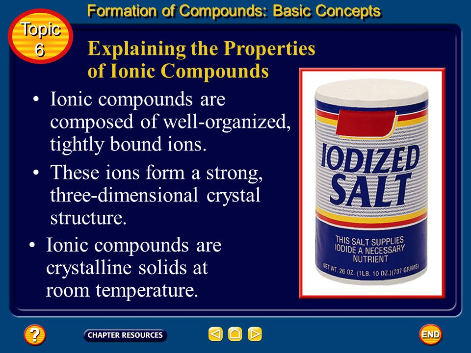 Explaining the Properties of Ionic Compounds