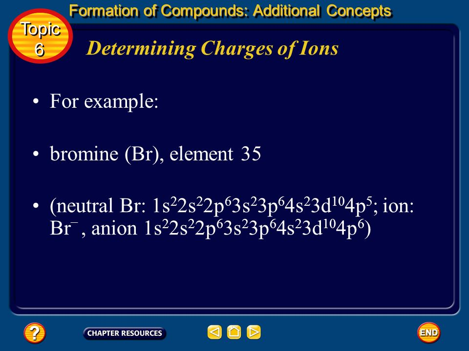 Determining Charges of Ions