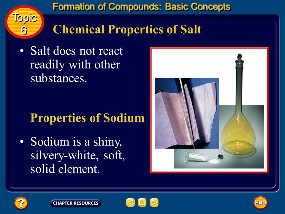 Chemical Properties of Salt