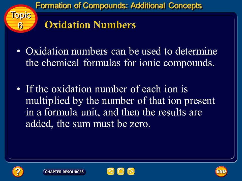 Formation of Compounds: Additional Concepts