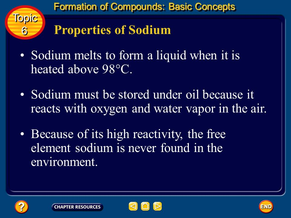 Sodium melts to form a liquid when it is heated above 98°C.
