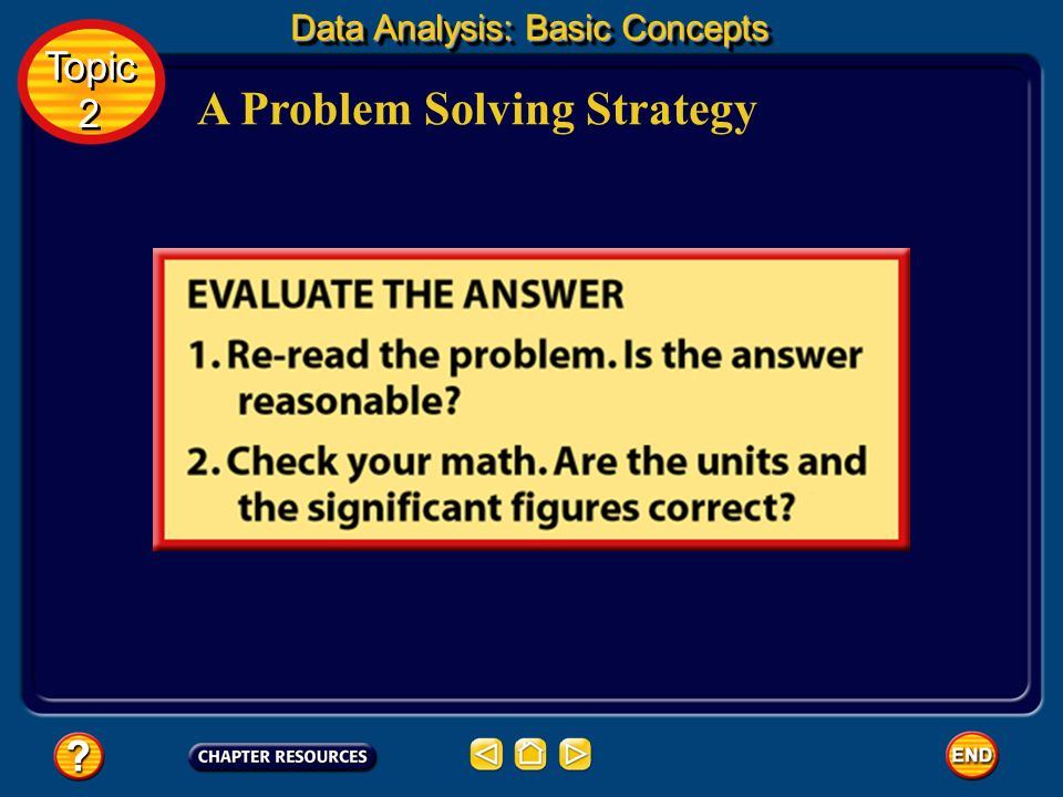 A Problem Solving Strategy