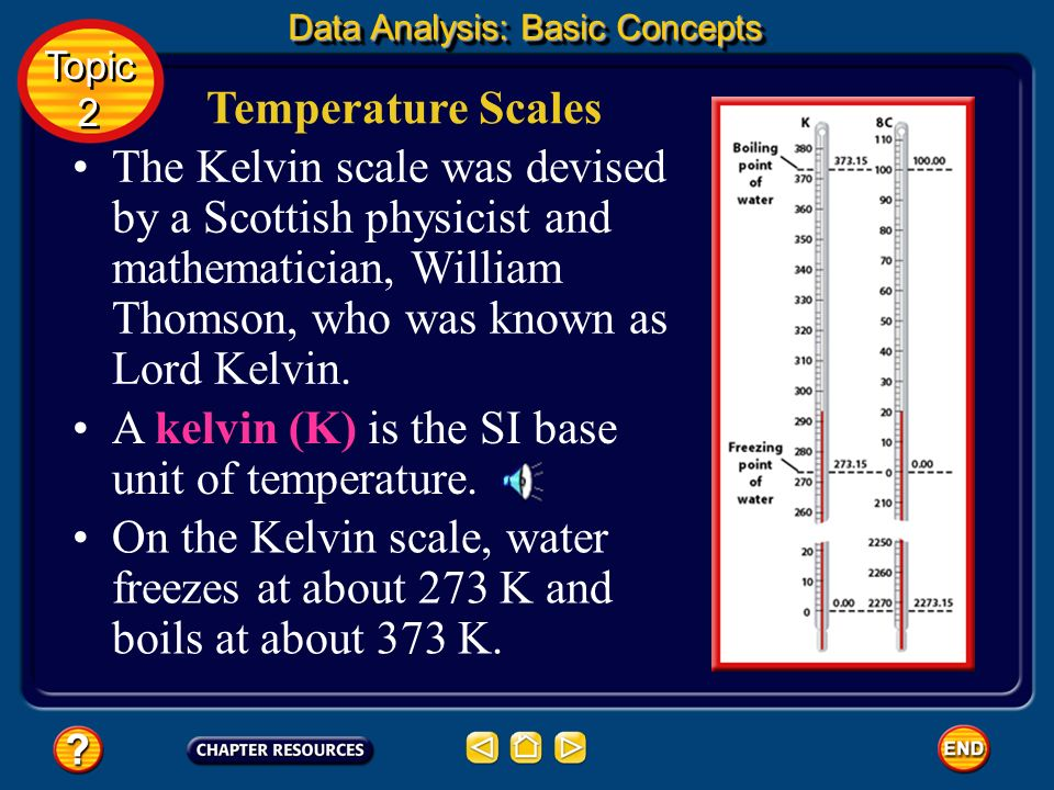 A kelvin (K) is the SI base unit of temperature.