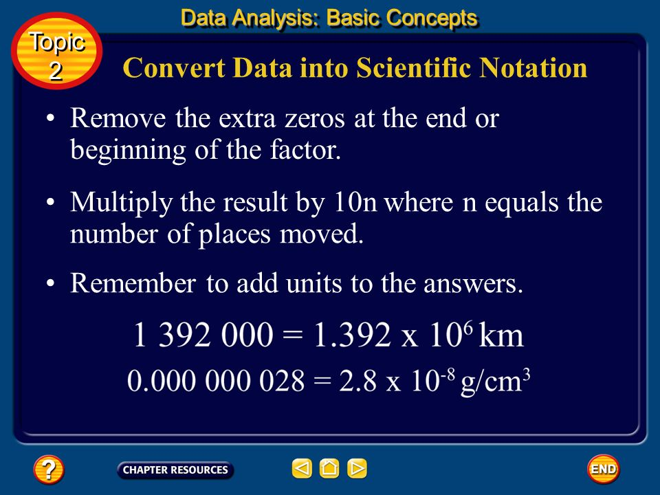 Convert Data into Scientific Notation