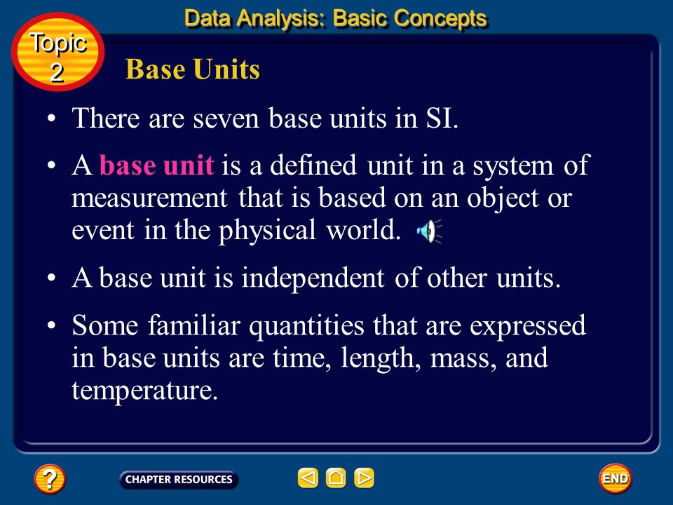 There are seven base units in SI.
