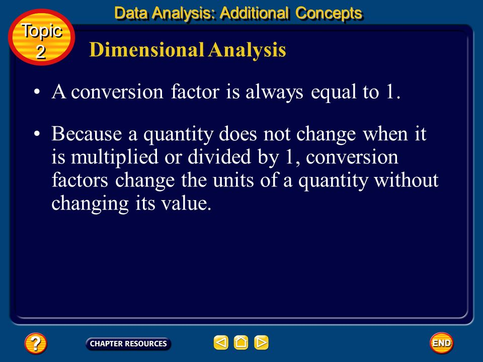 A conversion factor is always equal to 1.