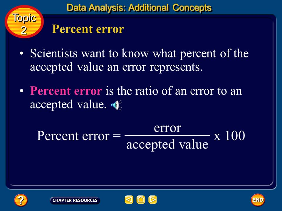 Percent error is the ratio of an error to an accepted value.