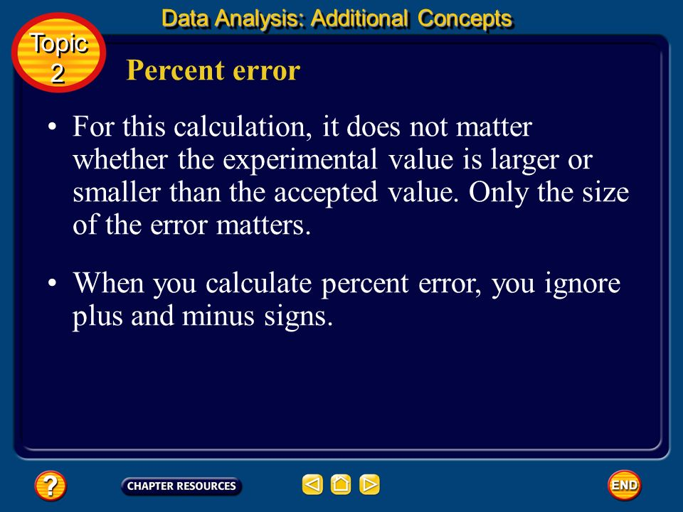 When you calculate percent error, you ignore plus and minus signs.