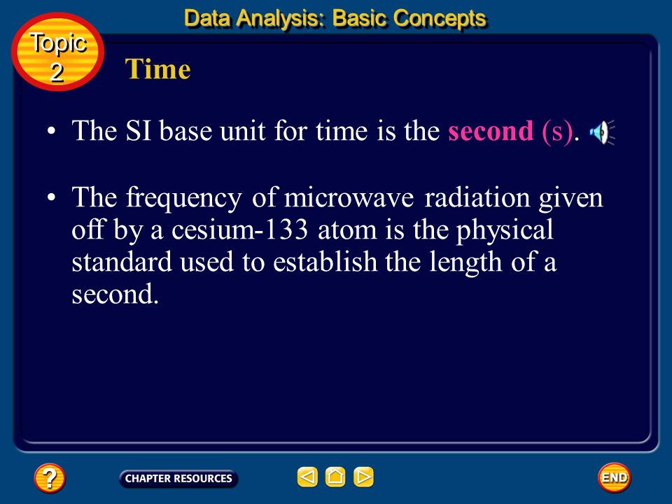 The SI base unit for time is the second (s).