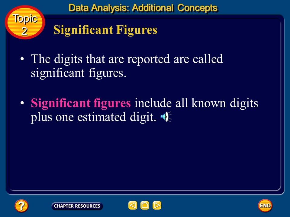 The digits that are reported are called significant figures.