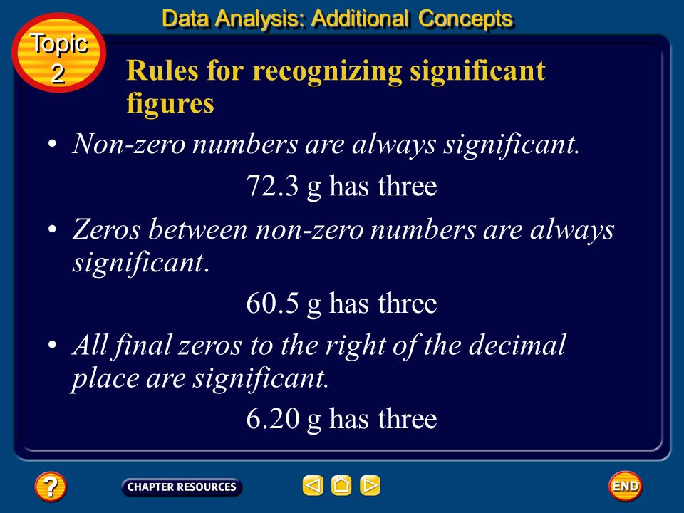 Rules for recognizing significant figures