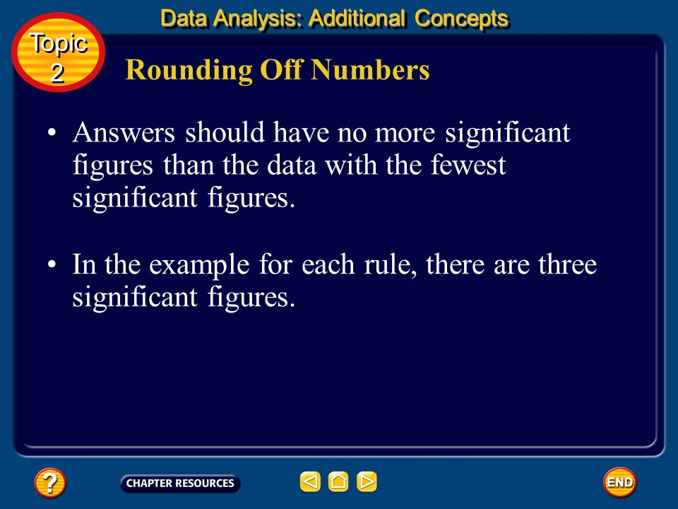 In the example for each rule, there are three significant figures.