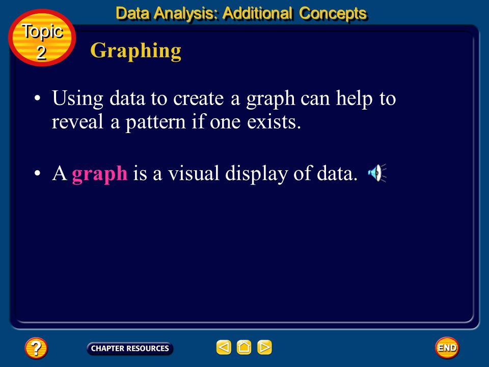A graph is a visual display of data.
