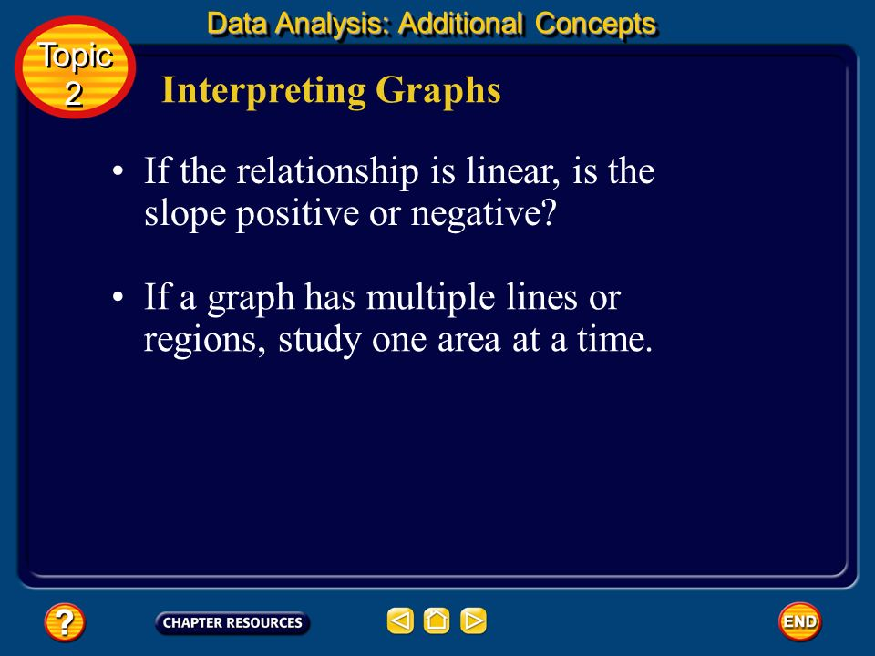 If the relationship is linear, is the slope positive or negative