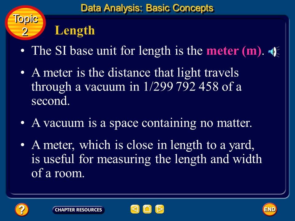 The SI base unit for length is the meter (m).