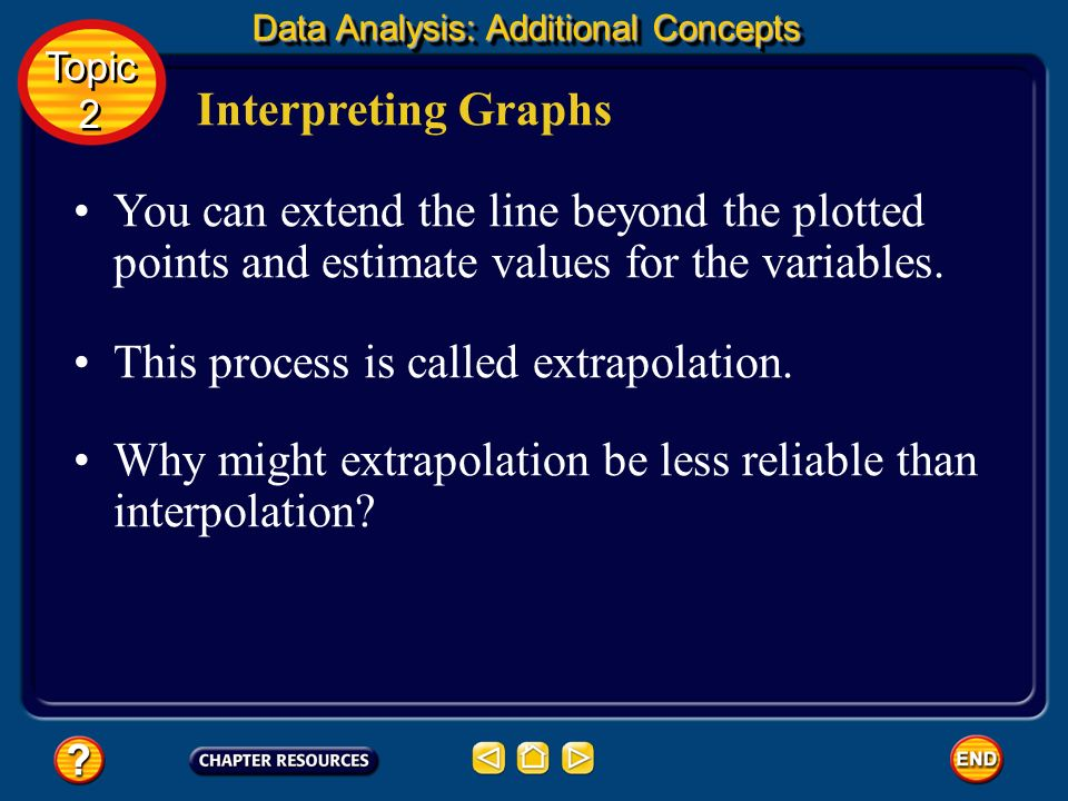 This process is called extrapolation.