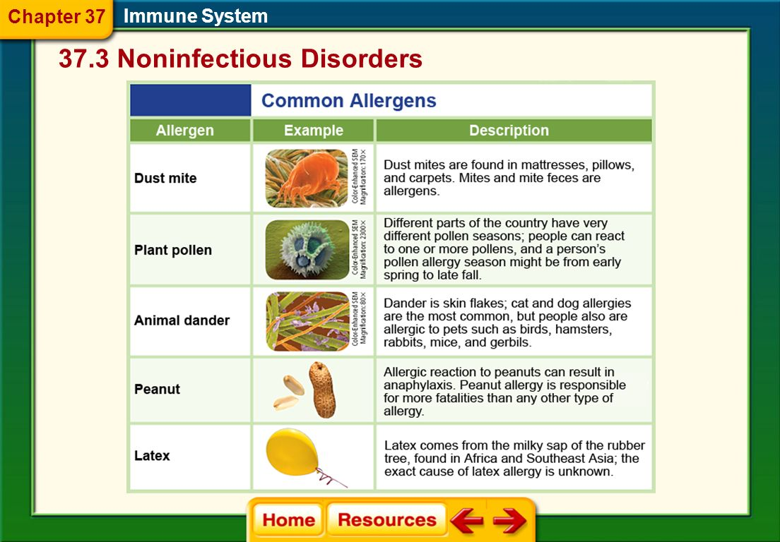 37.3 Noninfectious Disorders