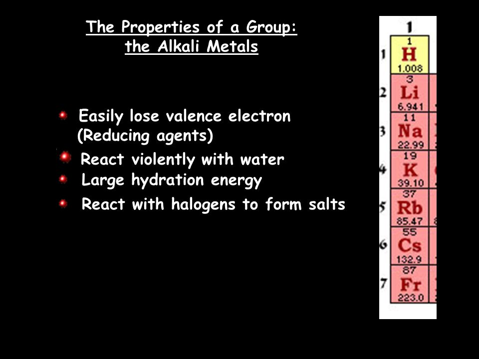 The Properties of a Group: the Alkali Metals