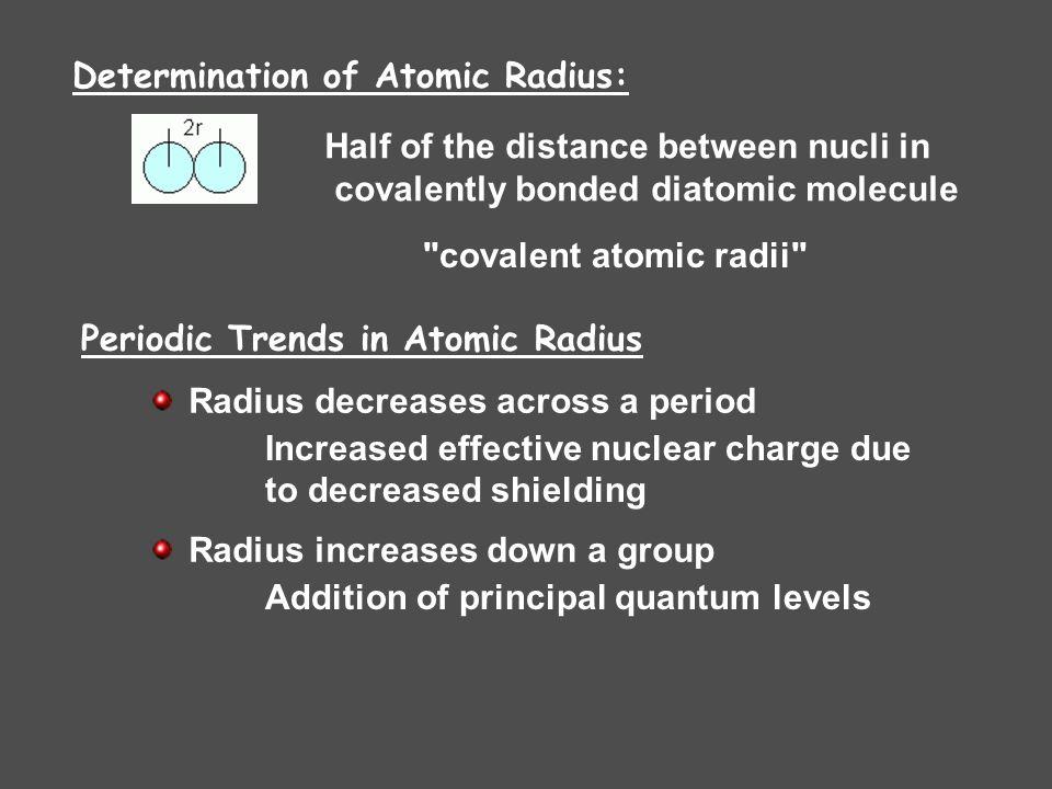 Determination of Atomic Radius: